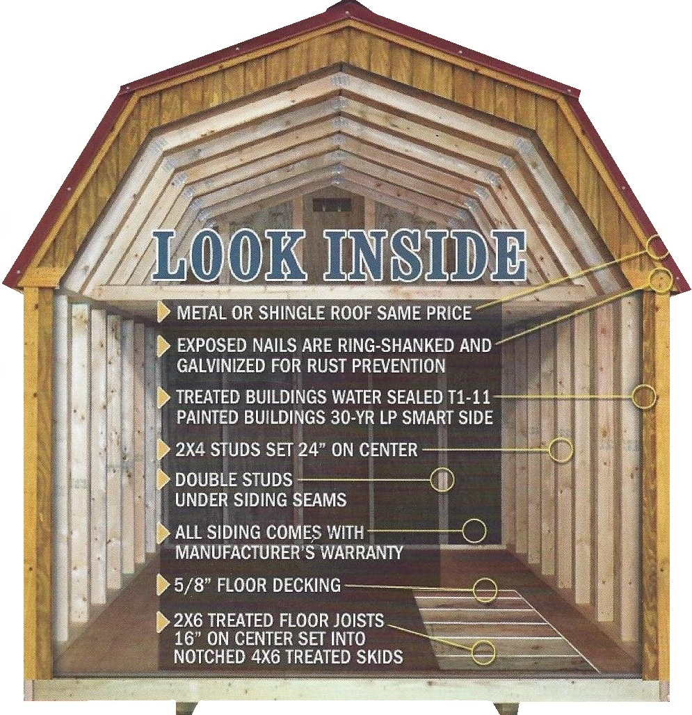 Rent to own storage sheds in east texas